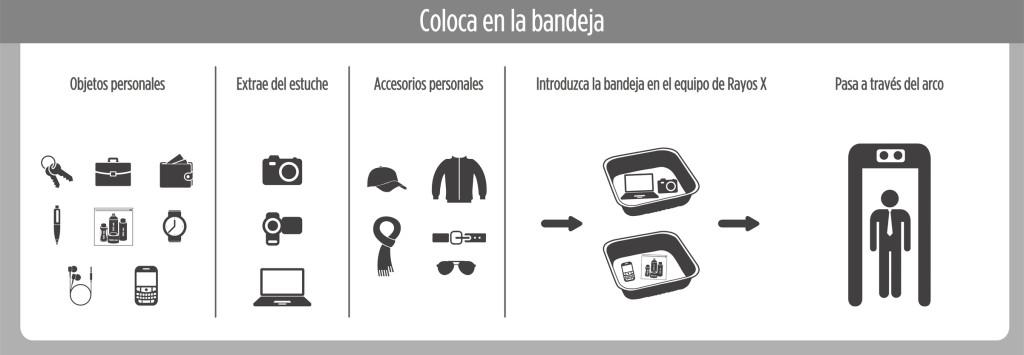 8e1e139a6 Normativa de seguridad sobre equipaje de mano
