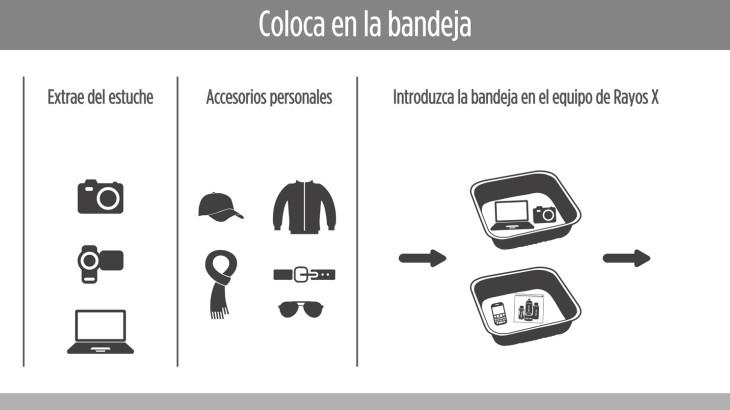 Normativa de seguridad equipaje de mano